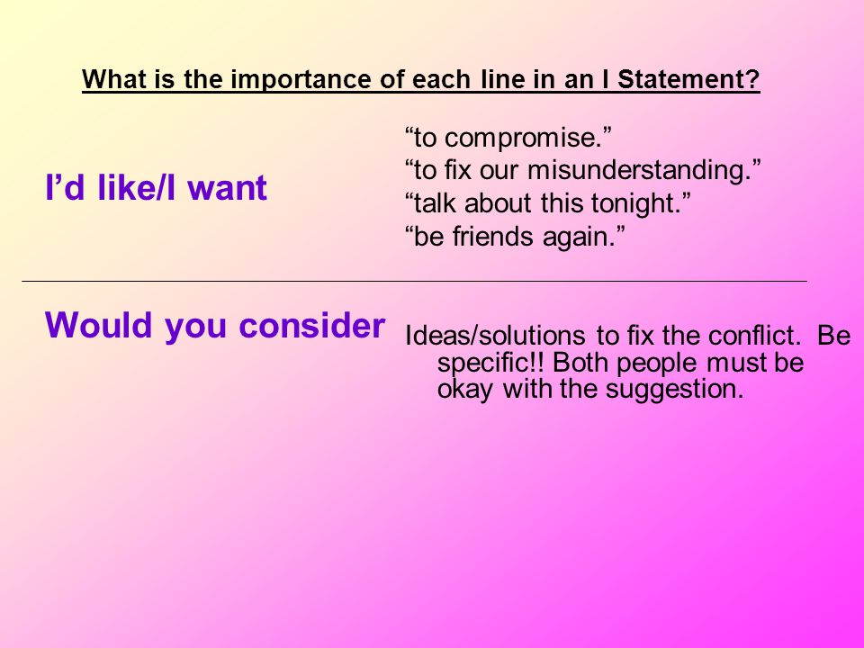 What is the importance of each line in an I Statement