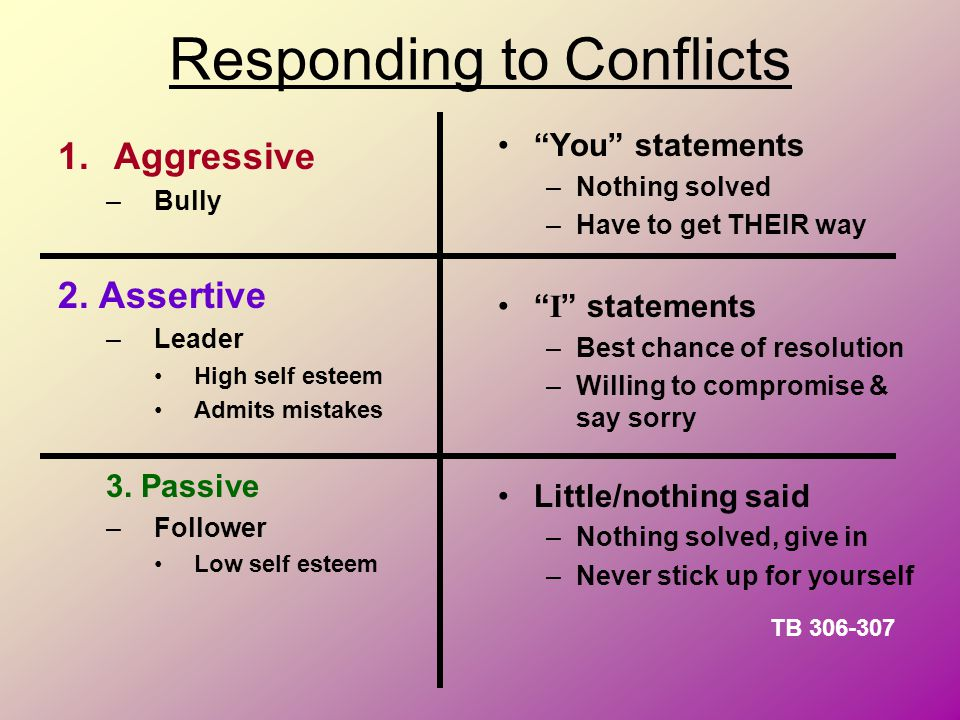 Responding to Conflicts