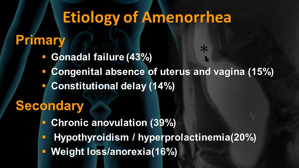 Etiology of Amenorrhea