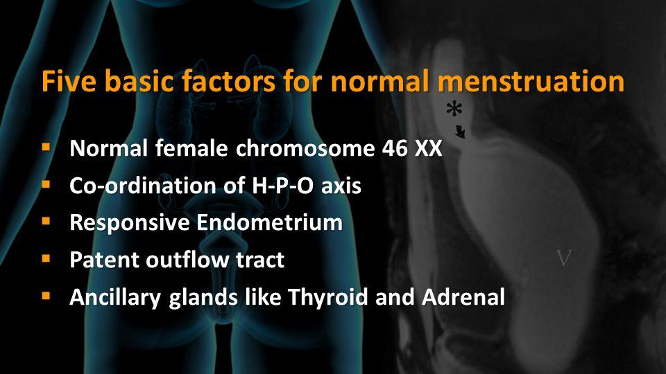 Five basic factors for normal menstruation