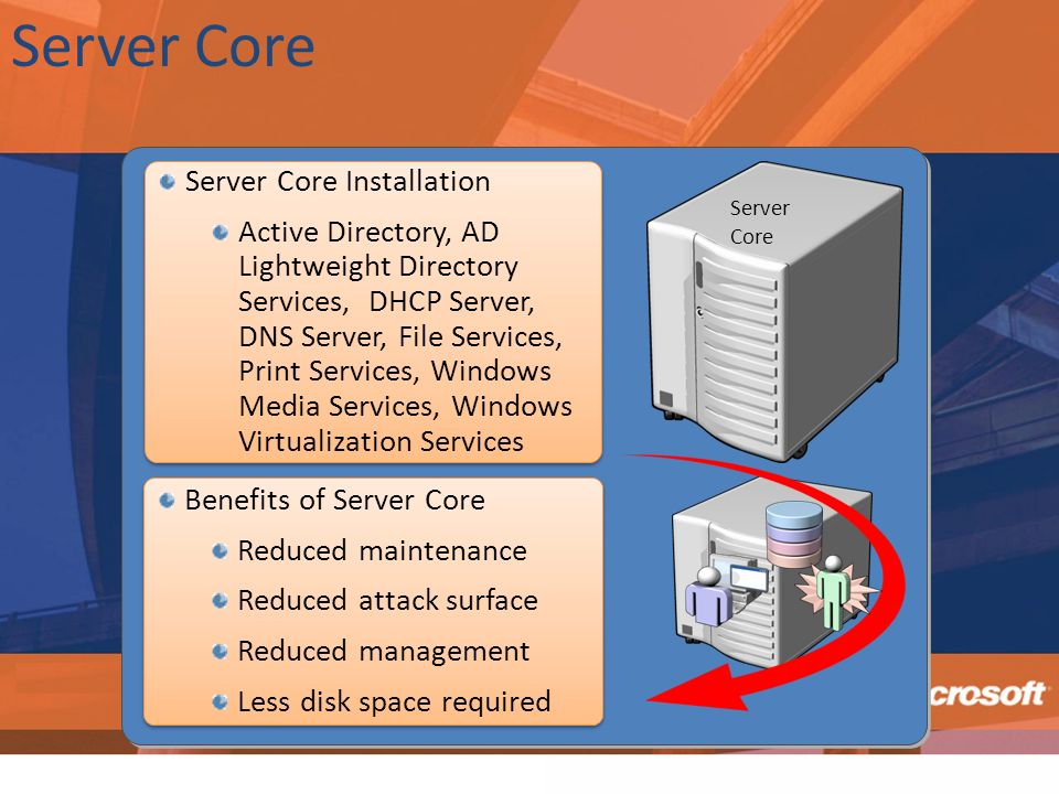 Server Core Server Core Installation