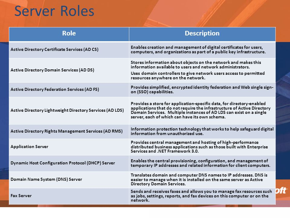 Server Roles Role Description