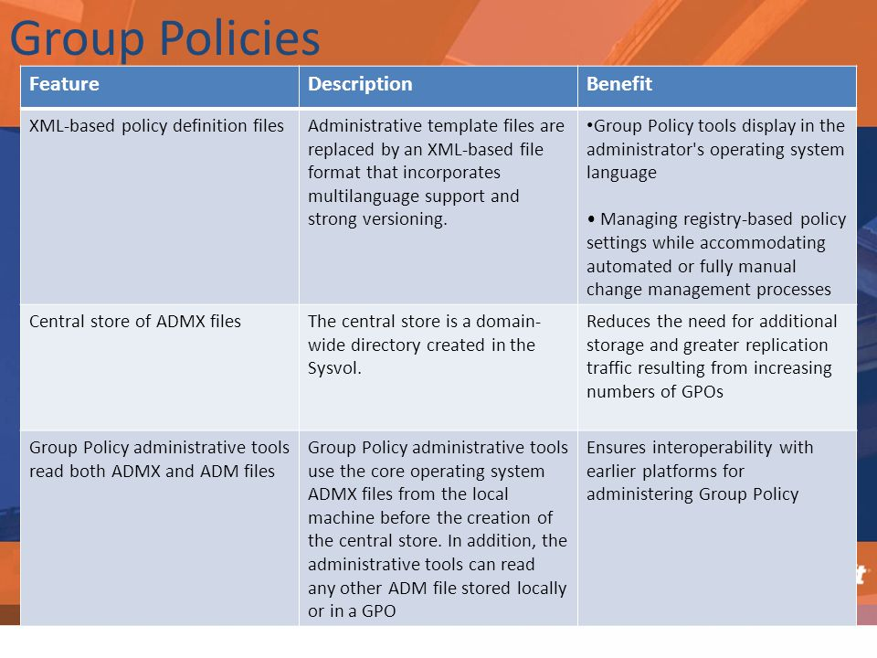 Group Policies Feature Description Benefit