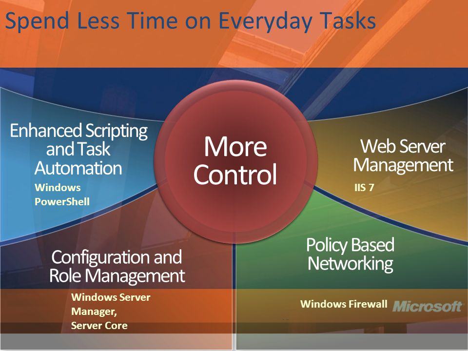 More Control Spend Less Time on Everyday Tasks