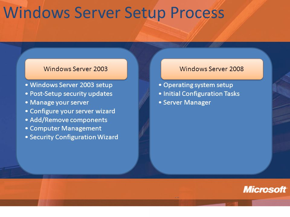 Windows Server Setup Process