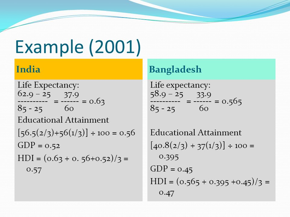 Example (2001) India Bangladesh