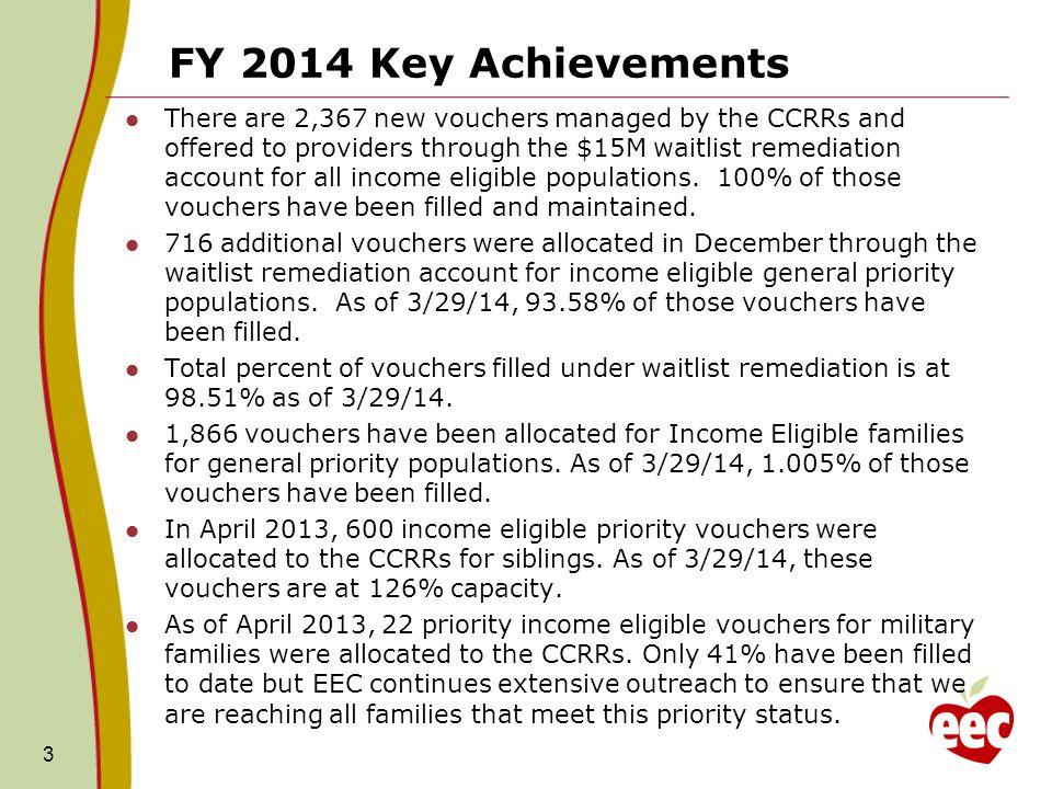 FY 2014 Key Achievements