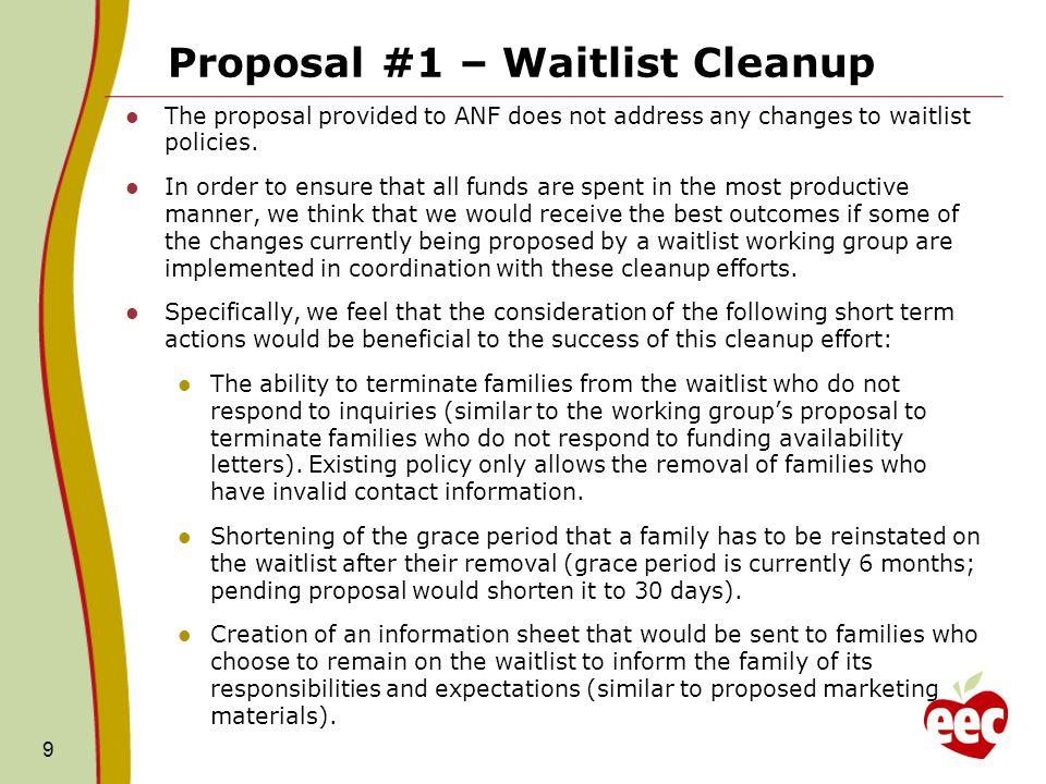 Proposal #1 – Waitlist Cleanup