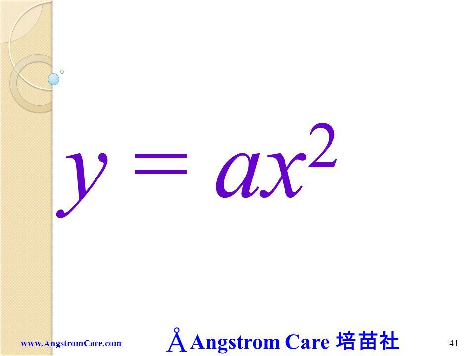 y = ax2 www.AngstromCare.com