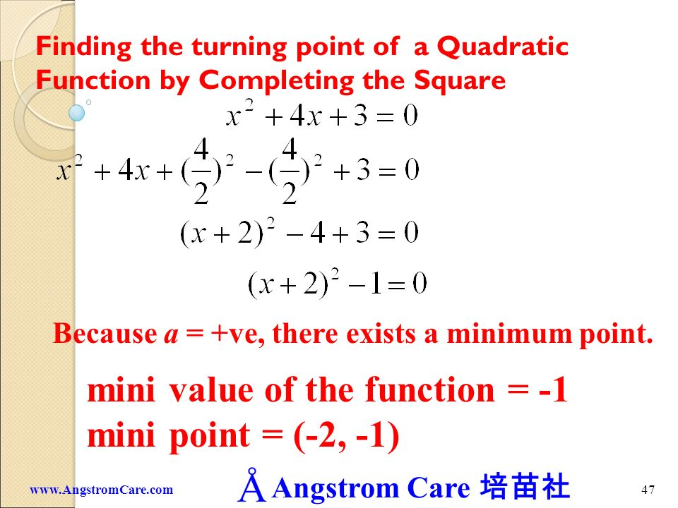mini value of the function = -1 mini point = (-2, -1)