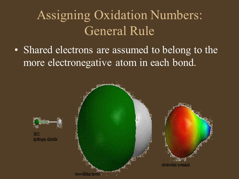 Assigning Oxidation Numbers: General Rule