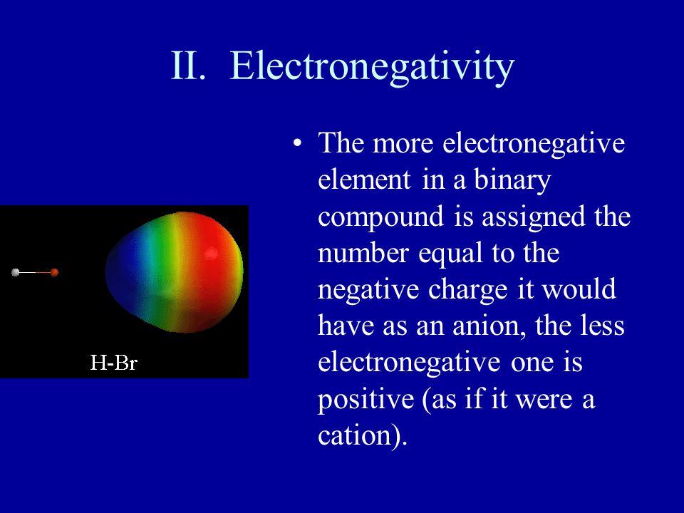 II. Electronegativity