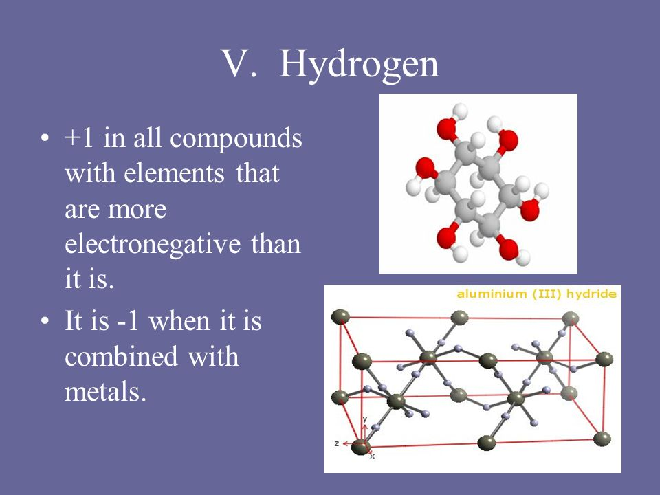V. Hydrogen +1 in all compounds with elements that are more electronegative than it is.