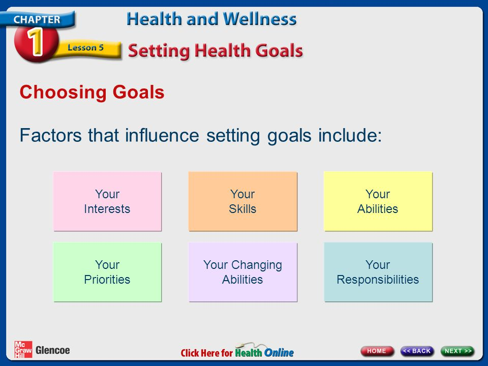 Factors that influence setting goals include: