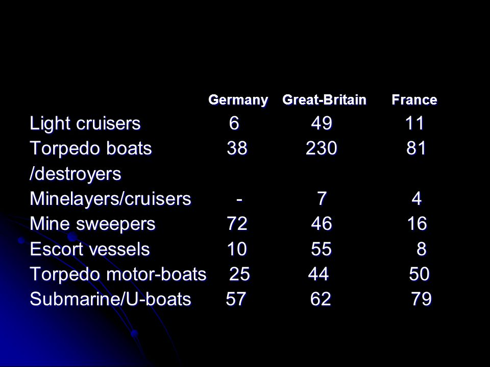 Germany Great-Britain France