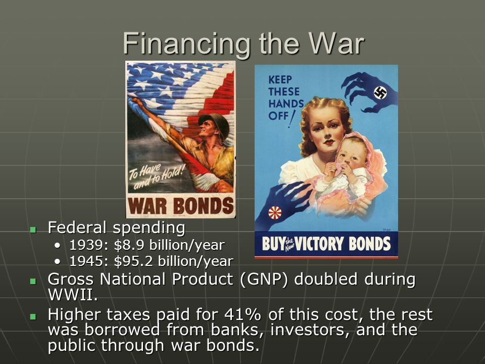 Financing the War Federal spending