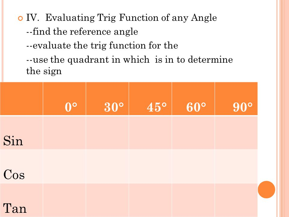 IV. Evaluating Trig Function of any Angle