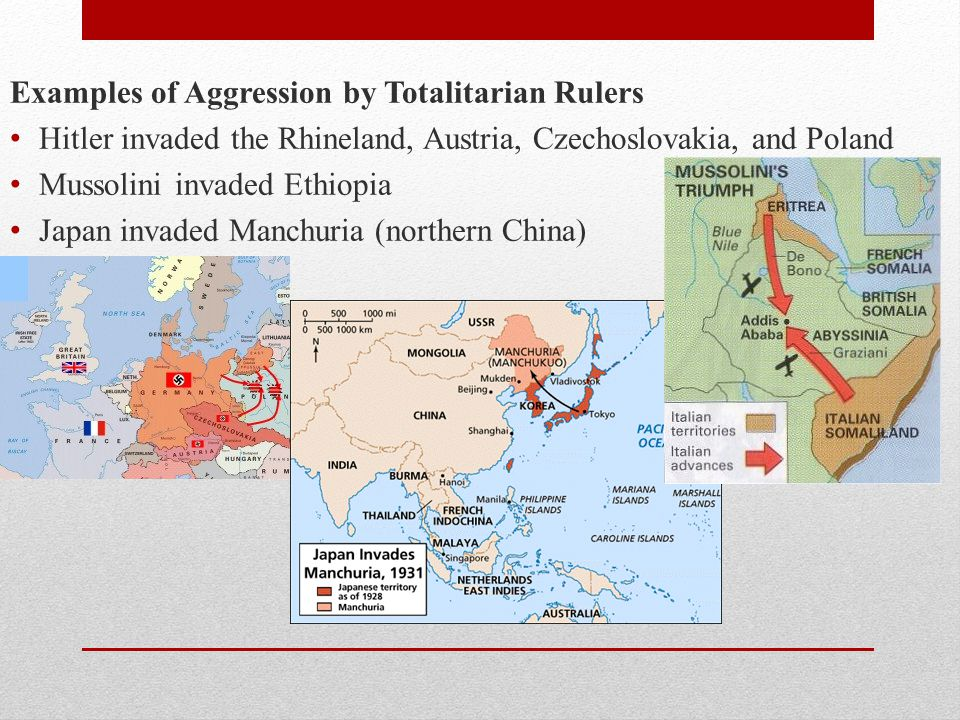 Examples of Aggression by Totalitarian Rulers