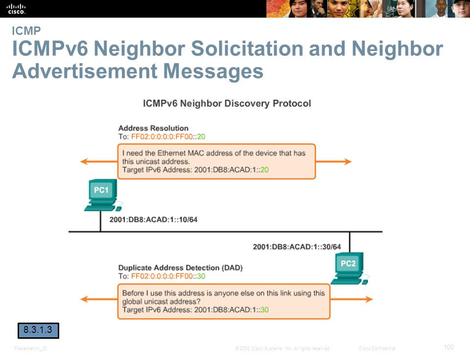 ICMP ICMPv6 Neighbor Solicitation and Neighbor Advertisement Messages