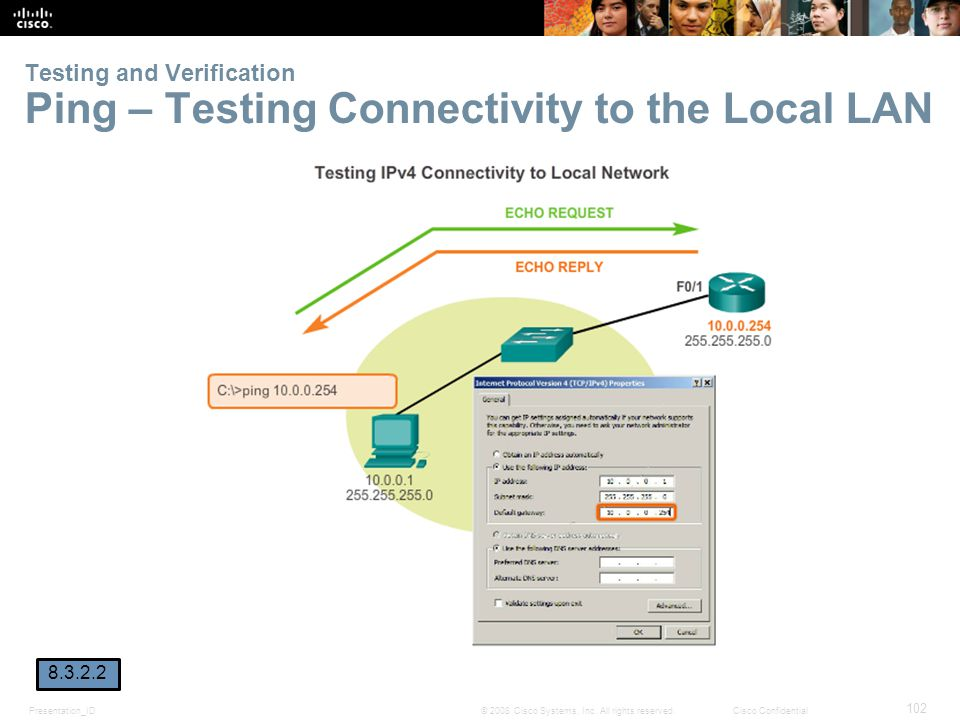 Testing and Verification Ping – Testing Connectivity to the Local LAN