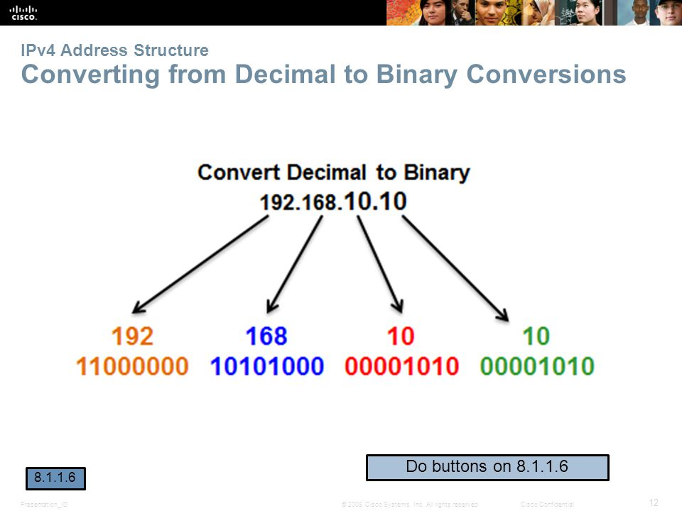 IPv4 Address Structure Converting from Decimal to Binary Conversions