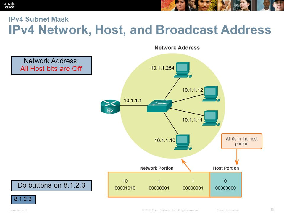 IPv4 Subnet Mask IPv4 Network, Host, and Broadcast Address