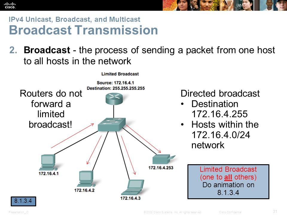 IPv4 Unicast, Broadcast, and Multicast Broadcast Transmission