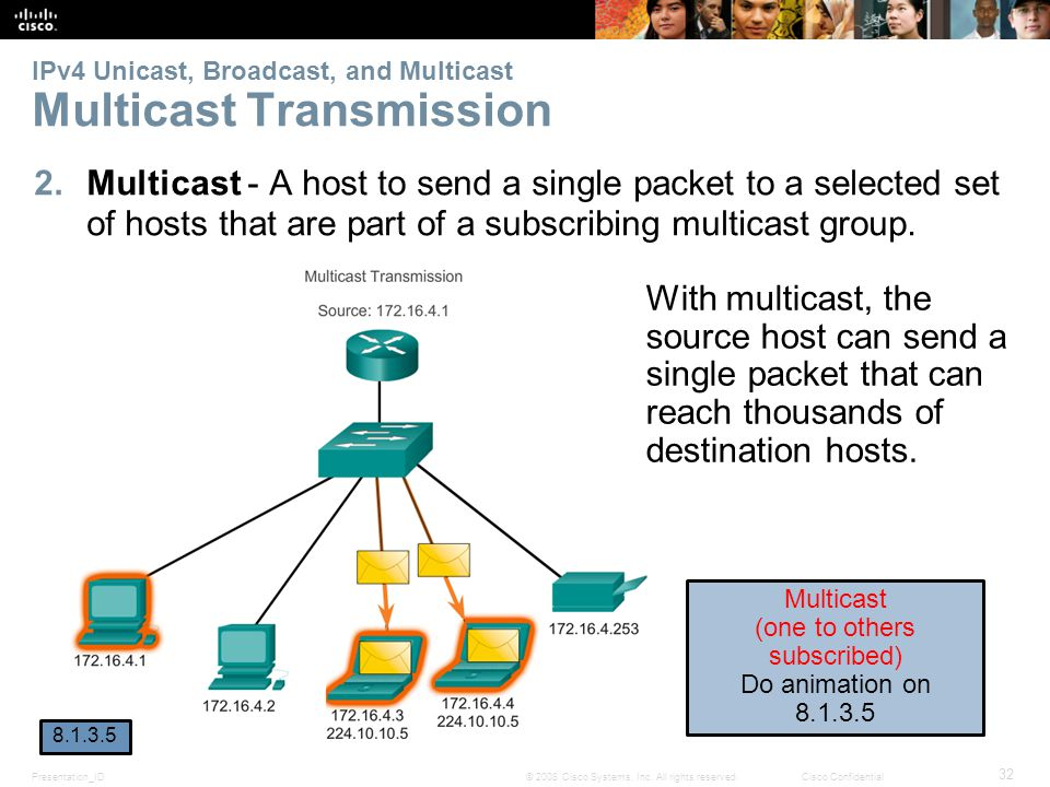 IPv4 Unicast, Broadcast, and Multicast Multicast Transmission