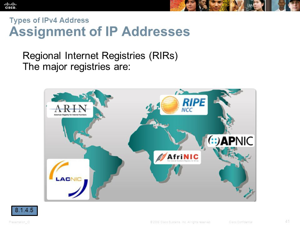 Types of IPv4 Address Assignment of IP Addresses