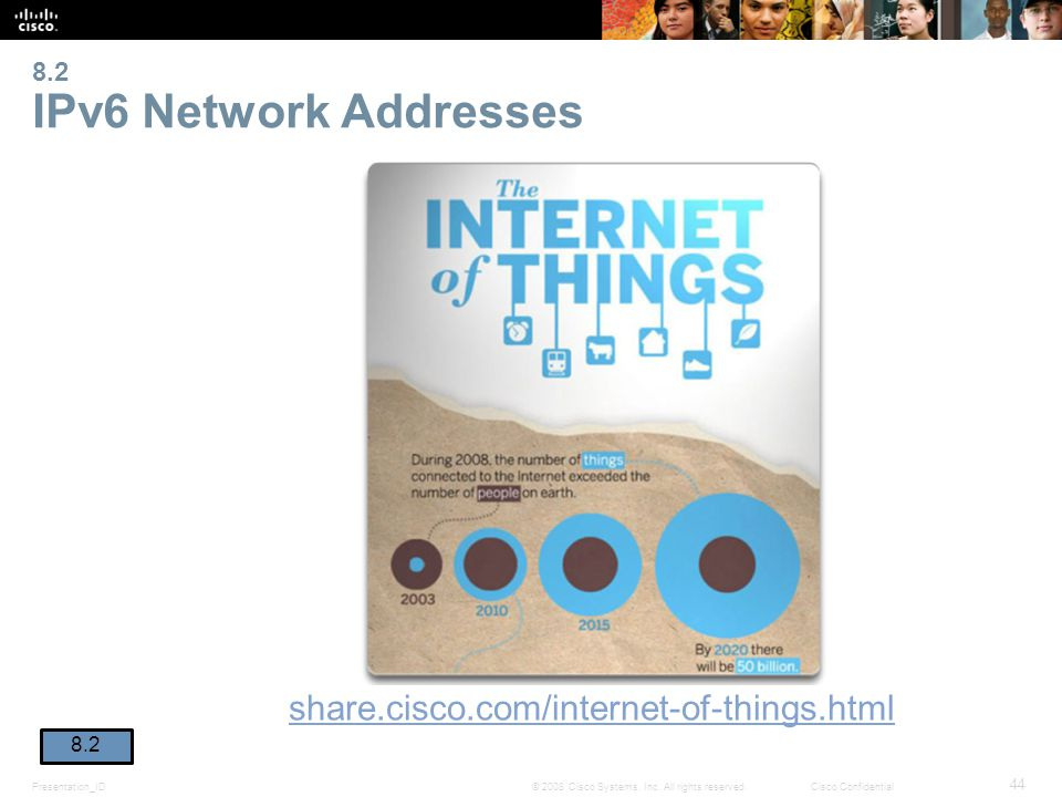 share.cisco.com/internet-of-things.html 8.2 IPv6 Network Addresses 8.2