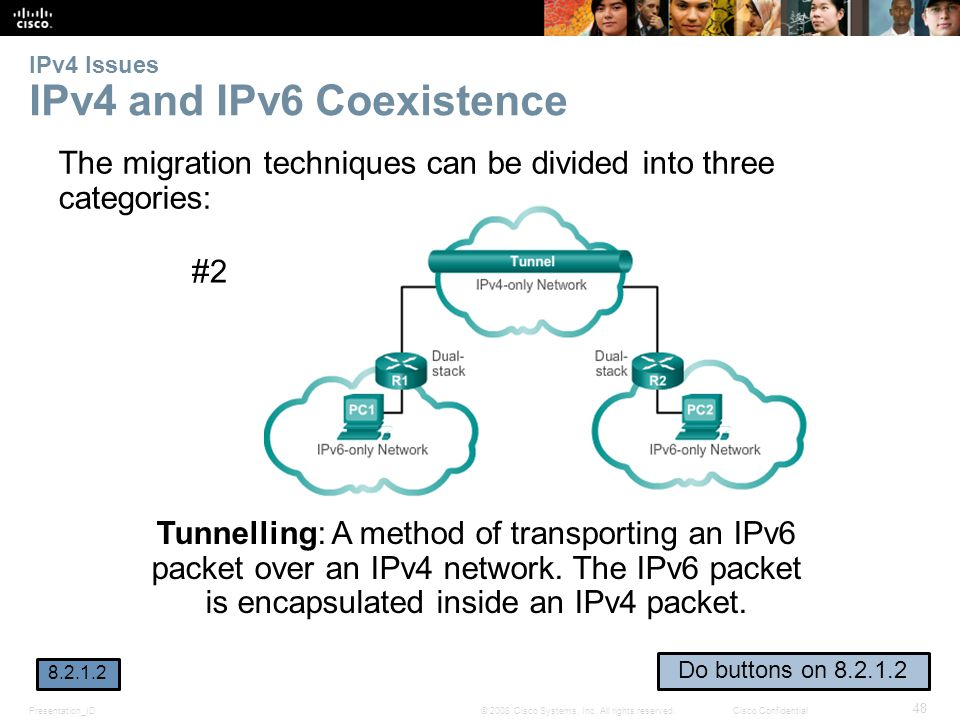 IPv4 Issues IPv4 and IPv6 Coexistence