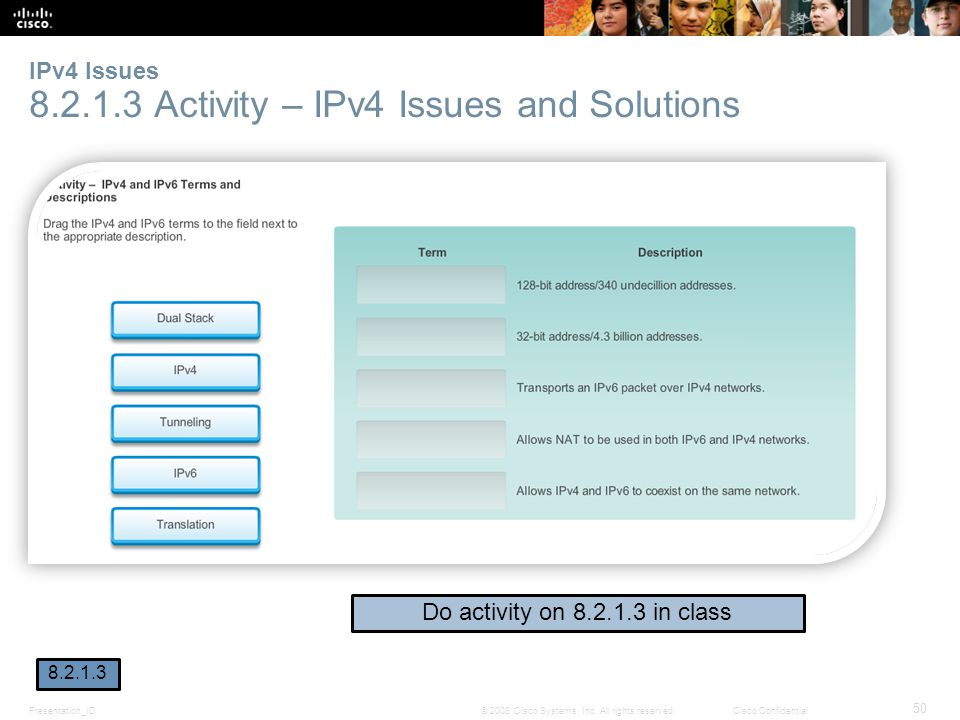 IPv4 Issues 8.2.1.3 Activity – IPv4 Issues and Solutions
