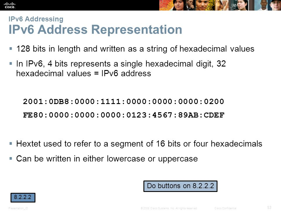 IPv6 Addressing IPv6 Address Representation