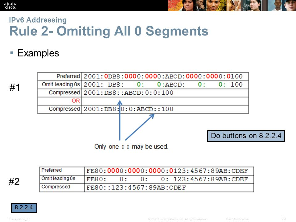 IPv6 Addressing Rule 2- Omitting All 0 Segments