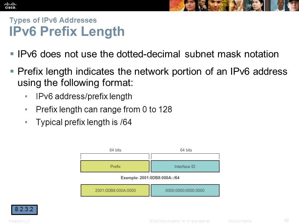 Types of IPv6 Addresses IPv6 Prefix Length