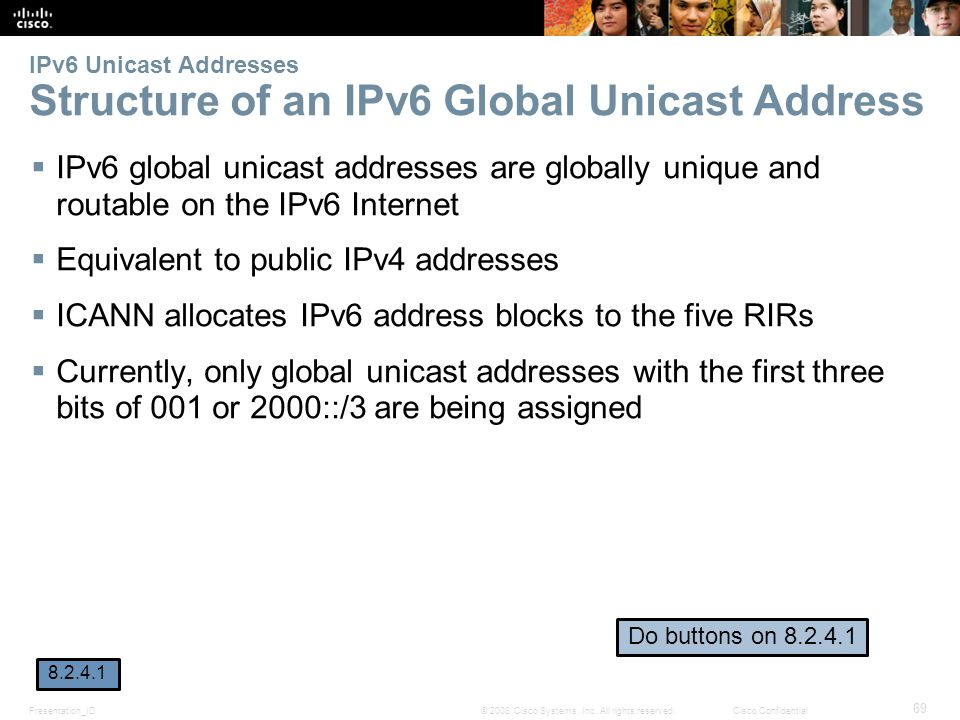 IPv6 Unicast Addresses Structure of an IPv6 Global Unicast Address
