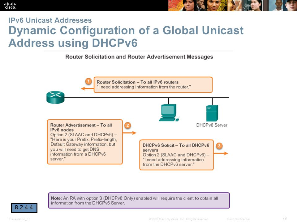 IPv6 Unicast Addresses Dynamic Configuration of a Global Unicast Address using DHCPv6