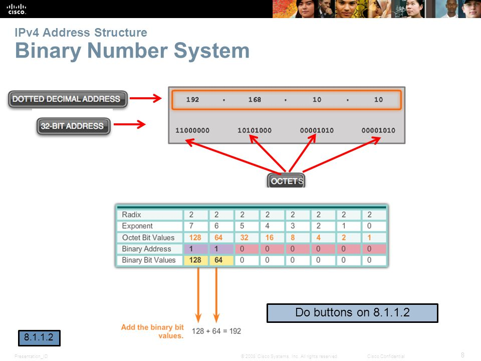 IPv4 Address Structure Binary Number System