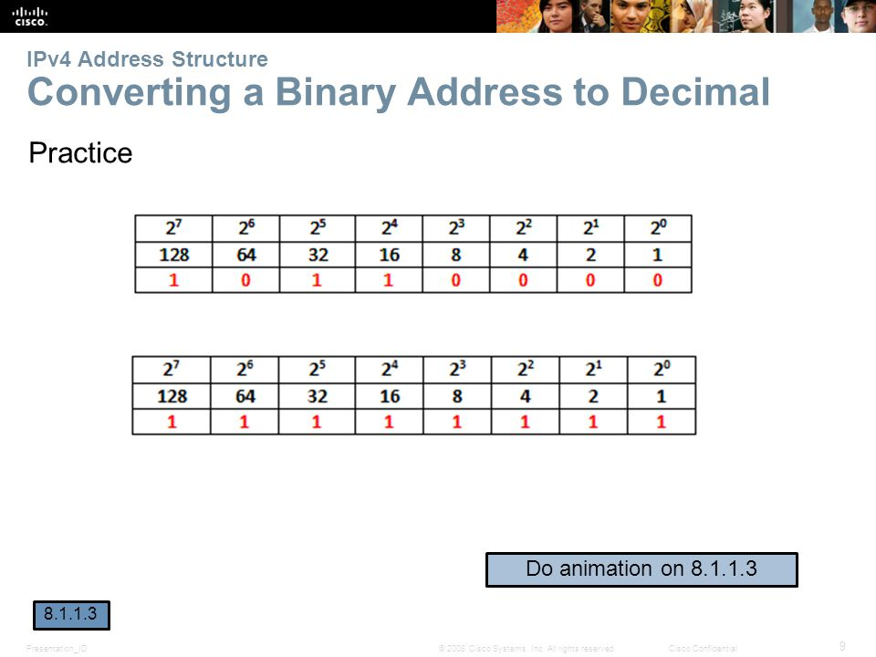 IPv4 Address Structure Converting a Binary Address to Decimal