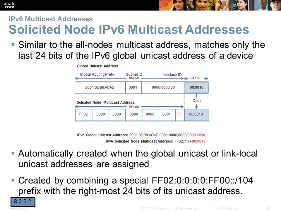 IPv6 Multicast Addresses Solicited Node IPv6 Multicast Addresses