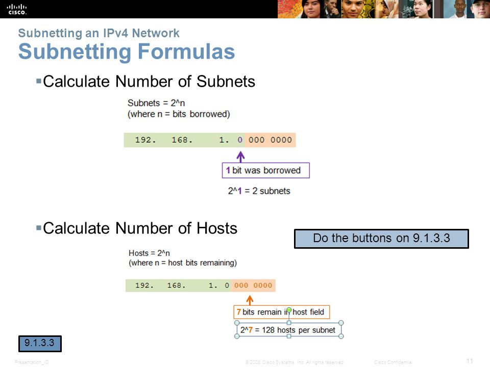 Subnetting an IPv4 Network Subnetting Formulas