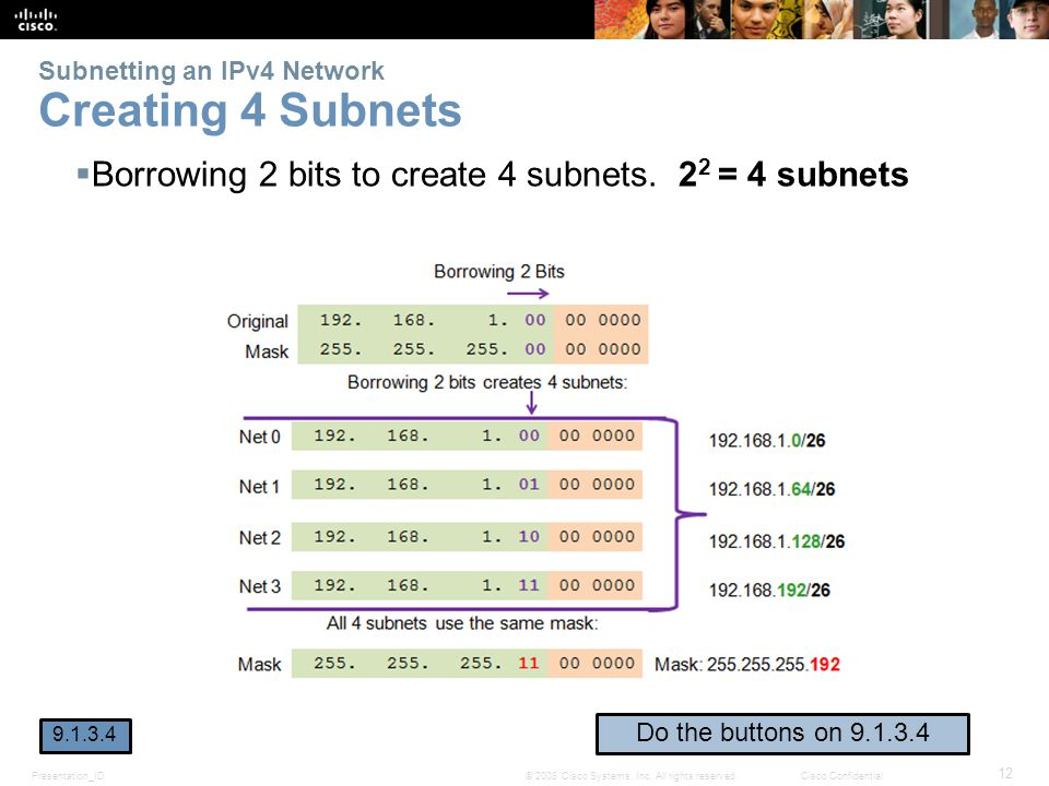 Subnetting an IPv4 Network Creating 4 Subnets