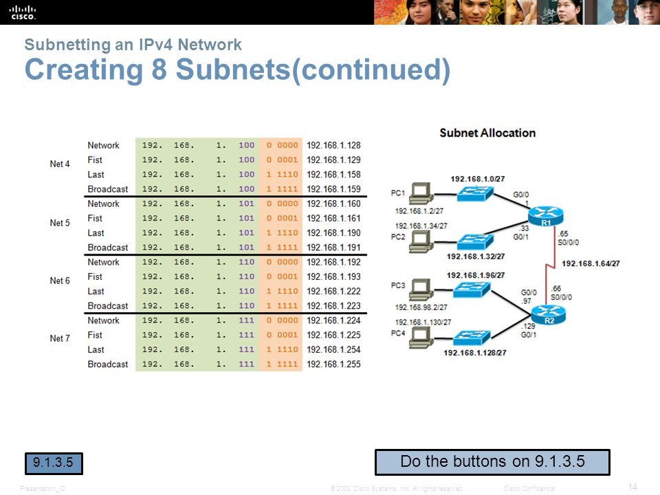 Subnetting an IPv4 Network Creating 8 Subnets(continued)