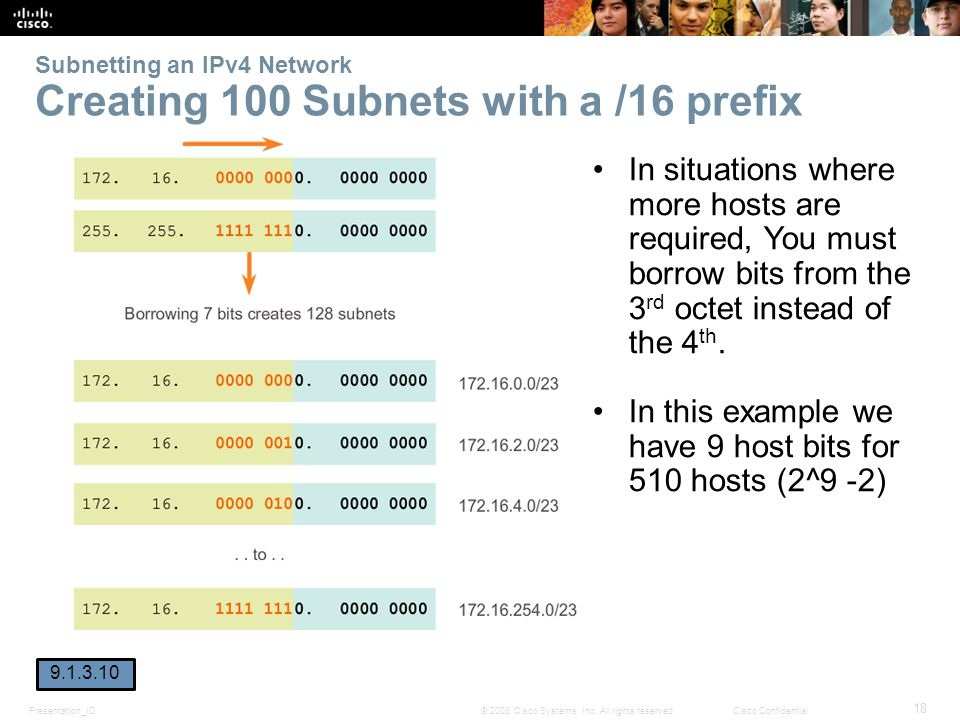 Subnetting an IPv4 Network Creating 100 Subnets with a /16 prefix