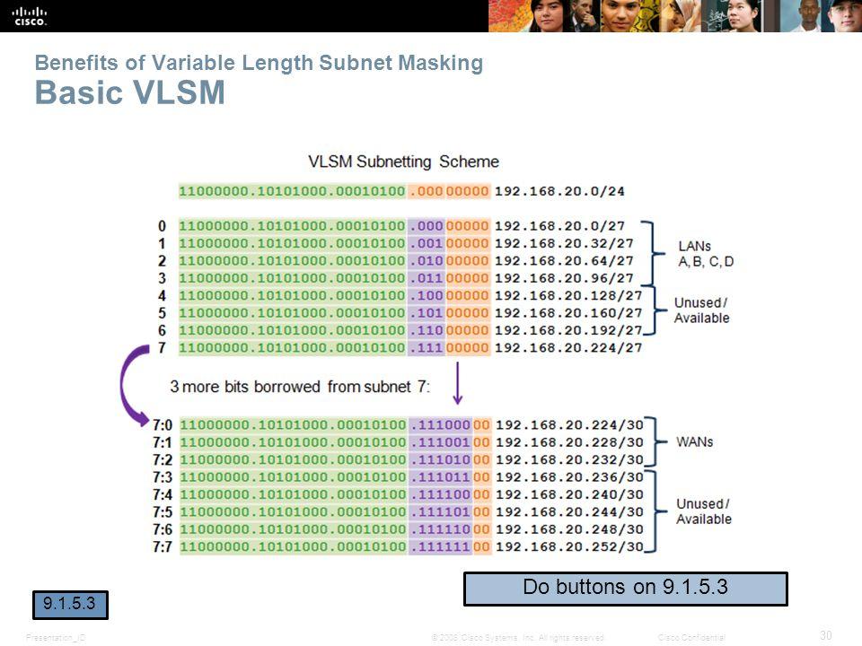 Benefits of Variable Length Subnet Masking Basic VLSM