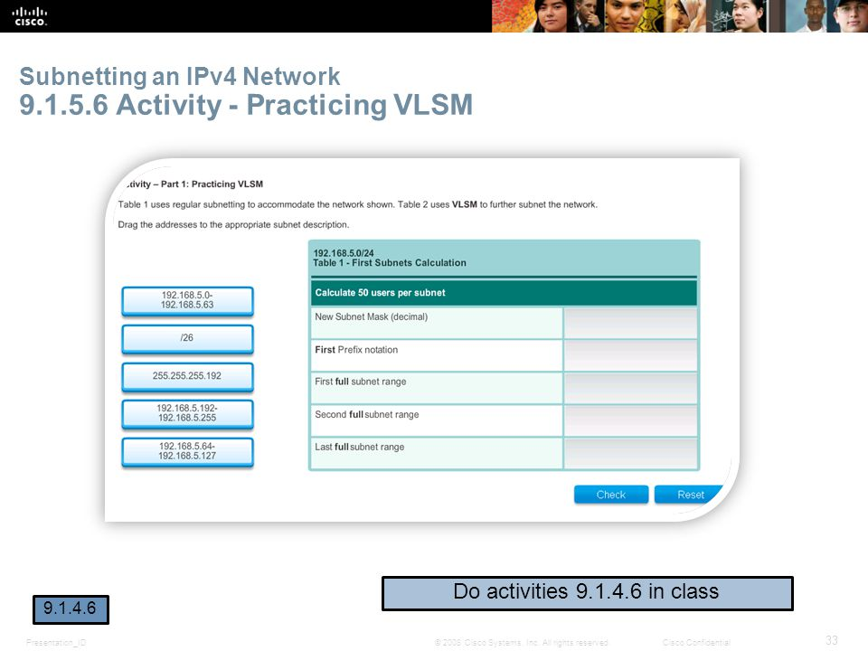 Subnetting an IPv4 Network 9.1.5.6 Activity - Practicing VLSM
