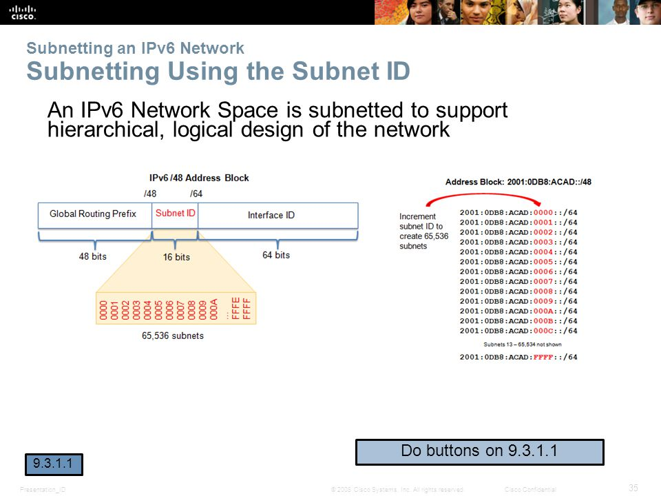 Subnetting an IPv6 Network Subnetting Using the Subnet ID