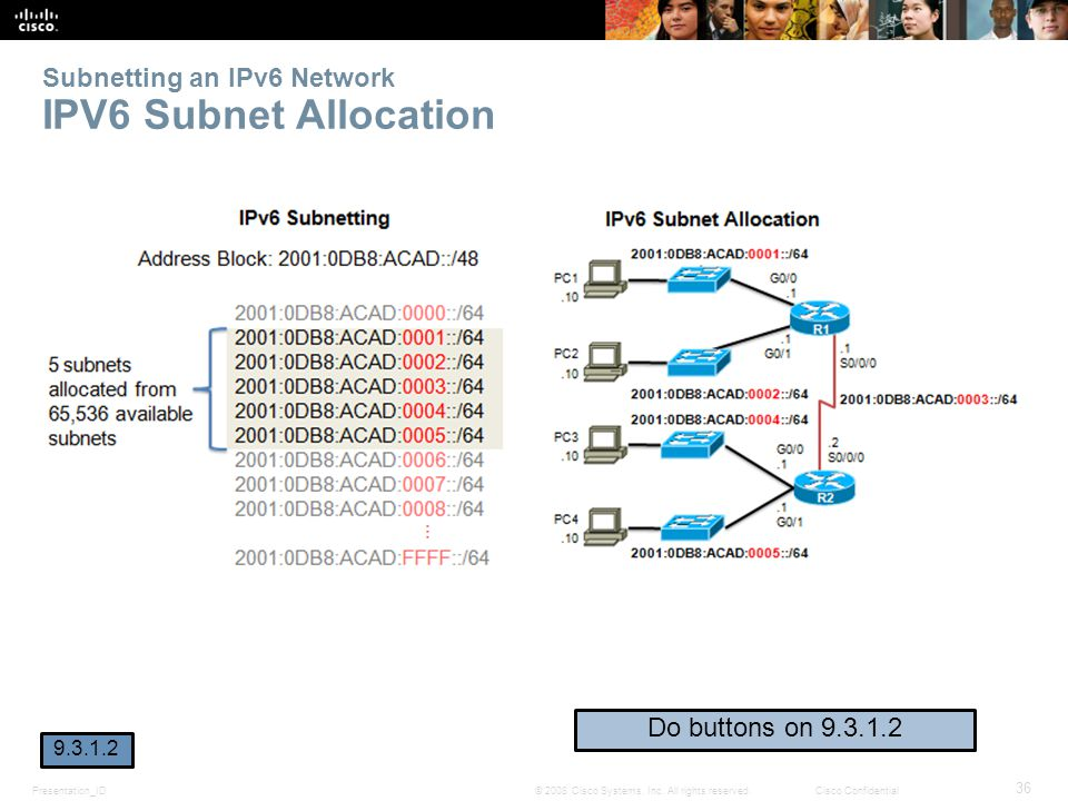 Subnetting an IPv6 Network IPV6 Subnet Allocation