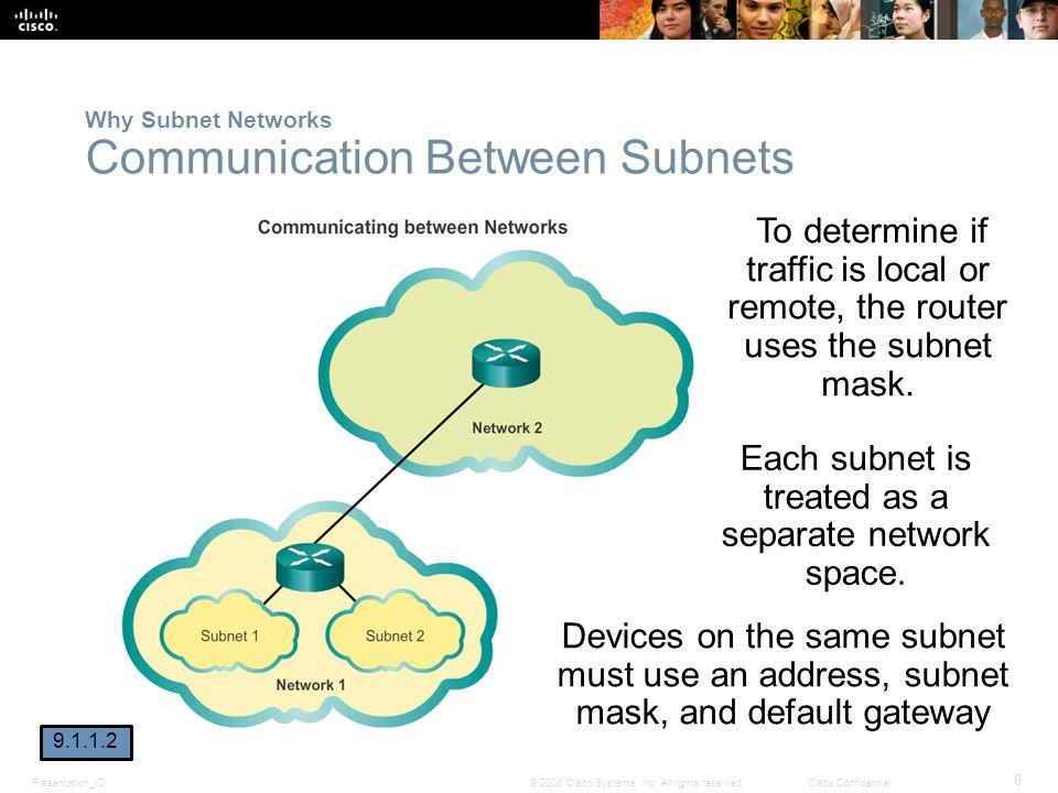 Why Subnet Networks Communication Between Subnets