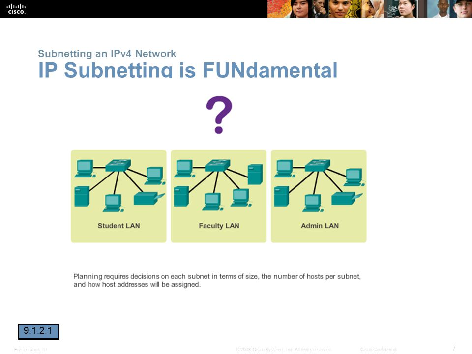 Subnetting an IPv4 Network IP Subnetting is FUNdamental